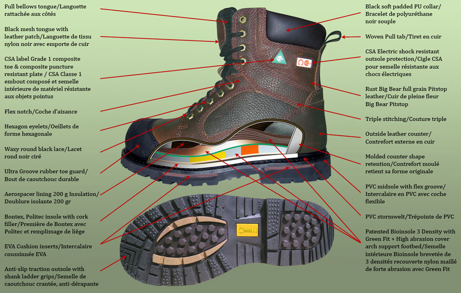 8003s Safety Boot